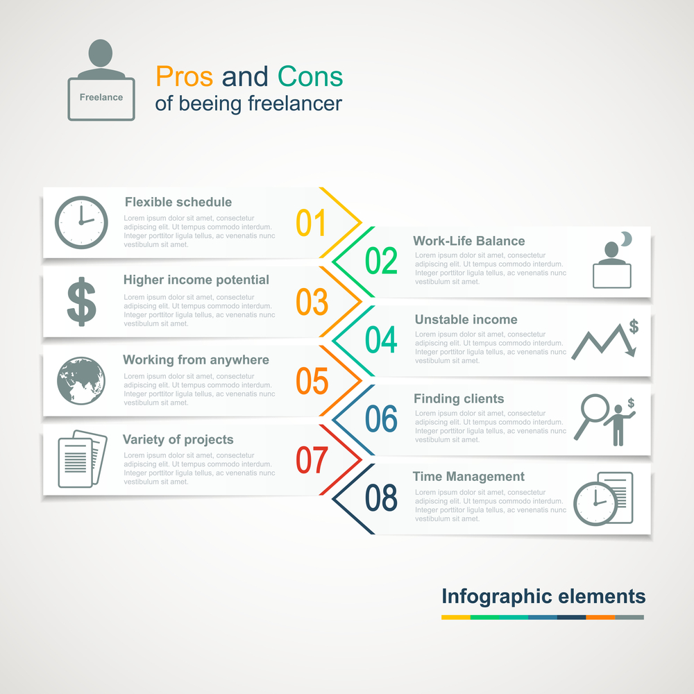 freelancing-pros-and-cons-TheTechStories